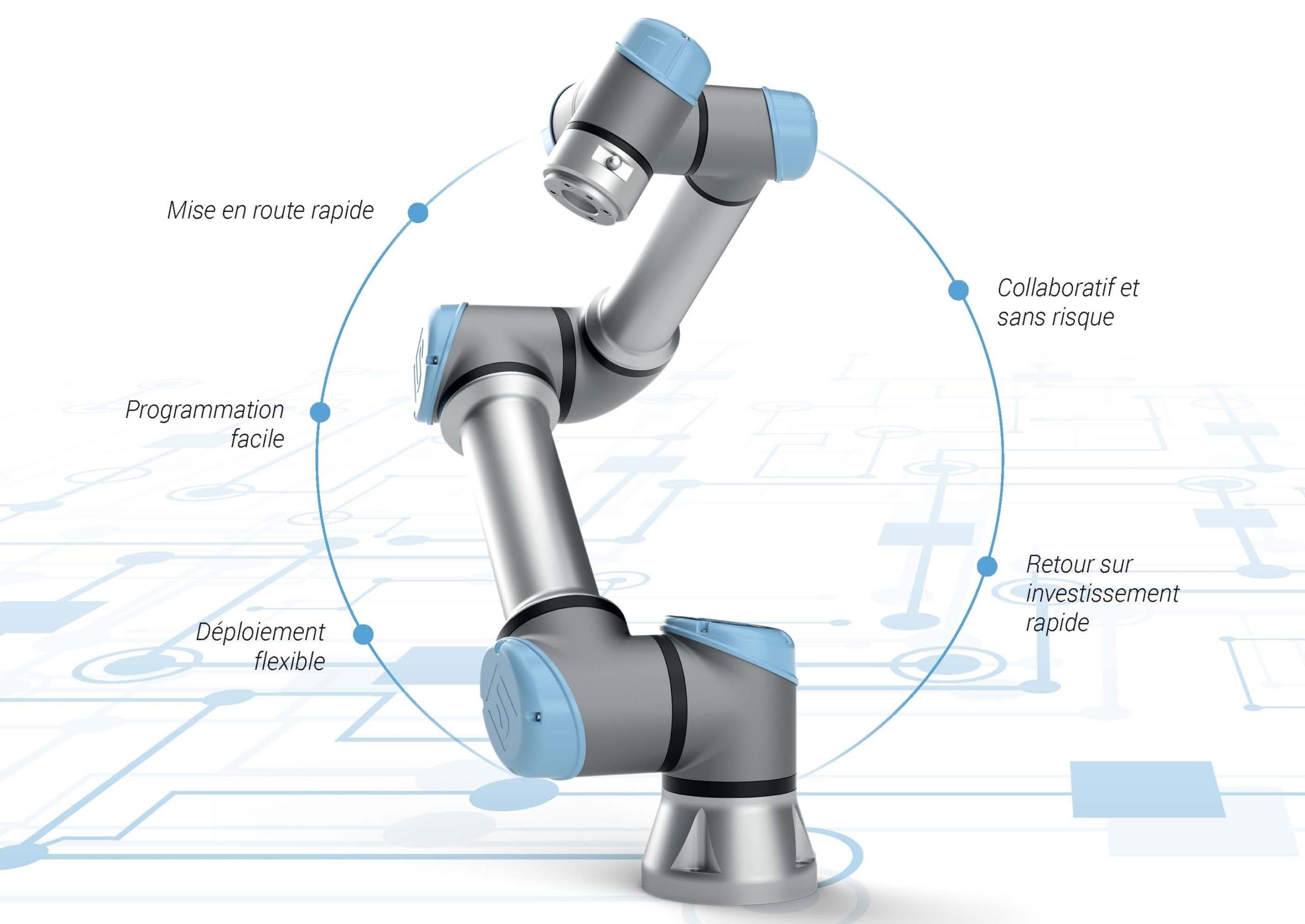 points forts des robots Universal Robots