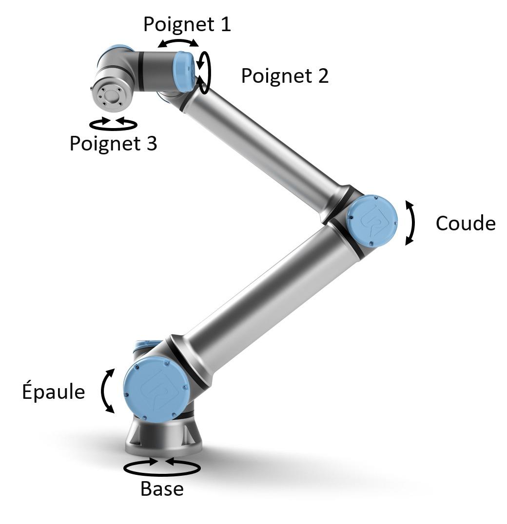 robot 6 axes